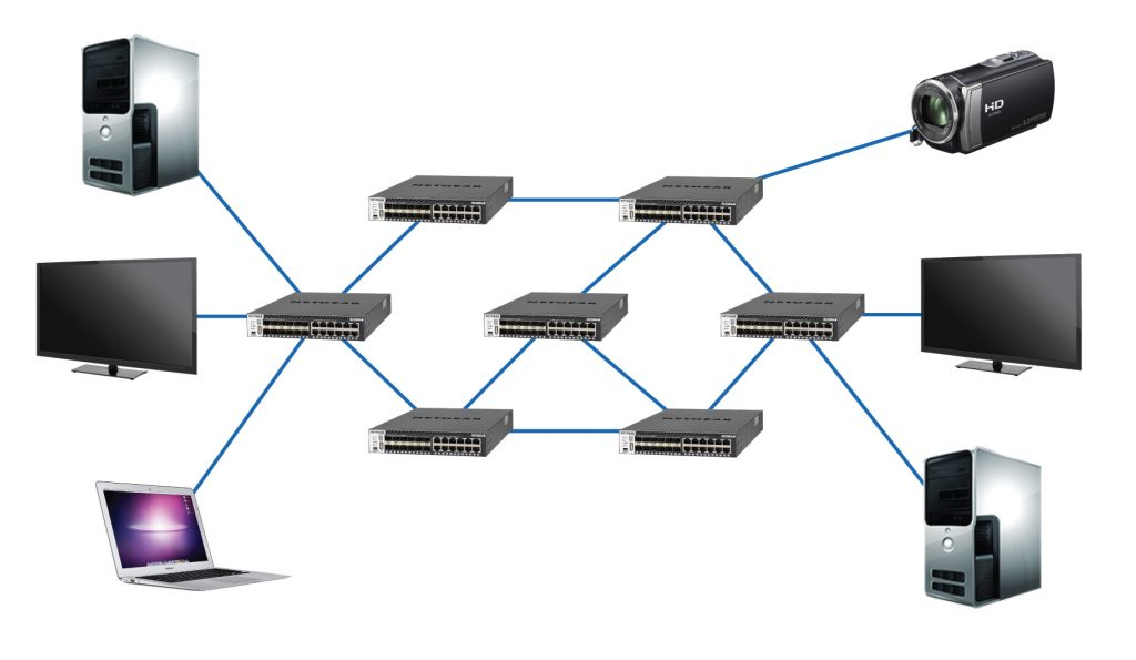 packet switch networks are highly scalable